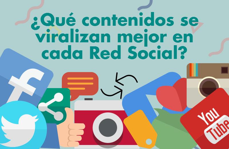 ¿Qué contenidos se viralizan mejor en cada red social?
