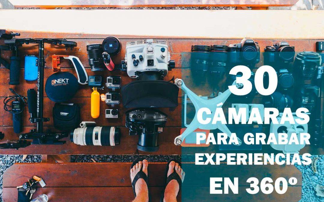 Una lista completa de cámaras 360° y 180°